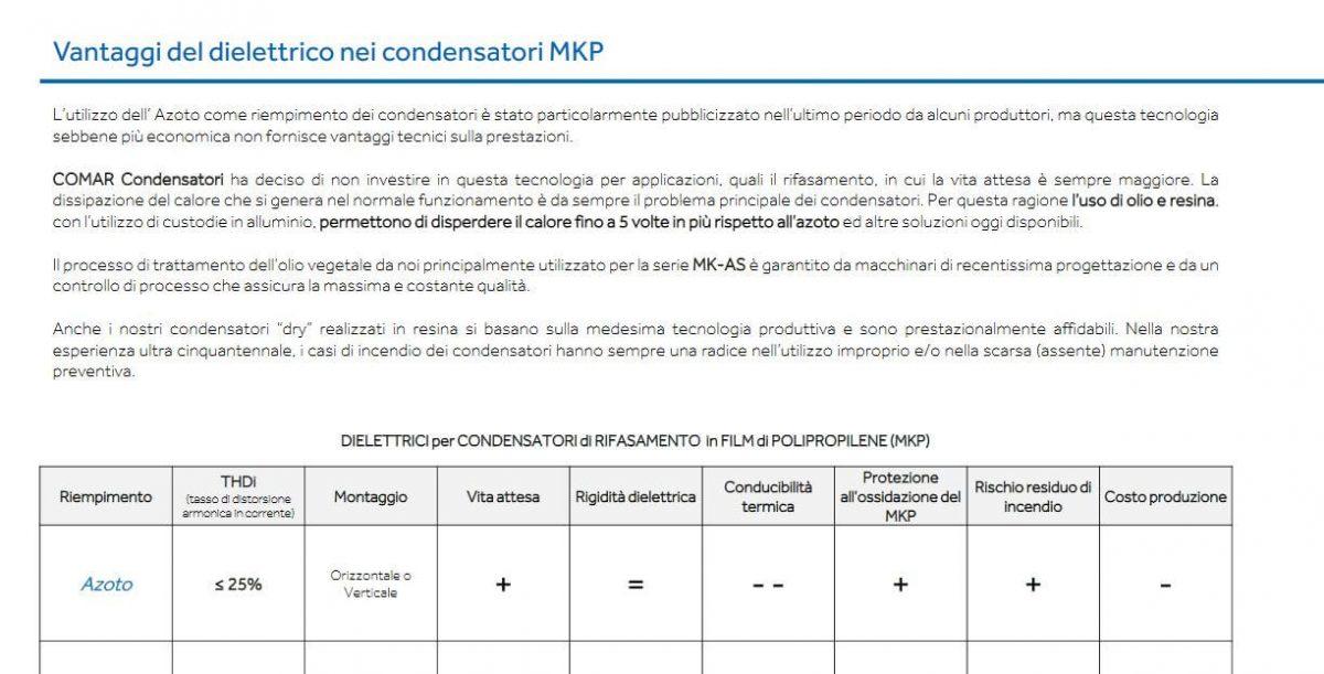 Vantaggi del dielettrico nei condensatori MKP