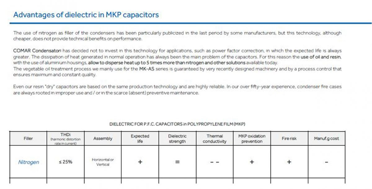 Advantages of dielectric in MKP capacitors