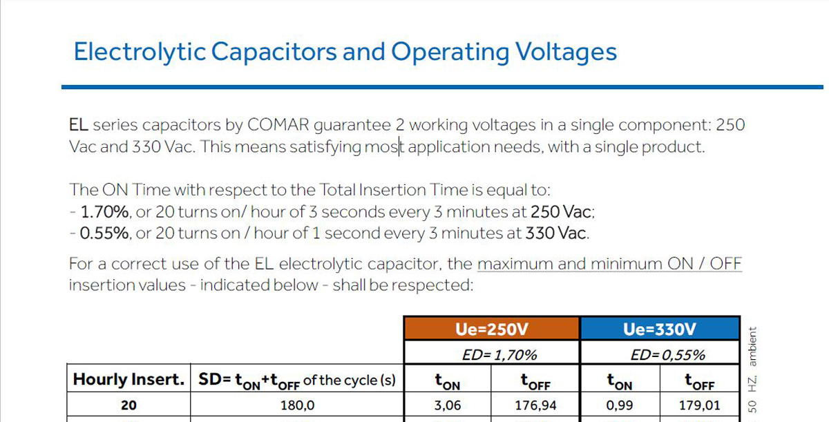 Electrolytic Capacitors and Operating Voltages