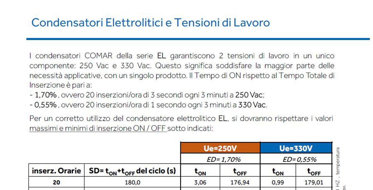 Condensatori Elettrolitici e Tensioni di Lavoro
